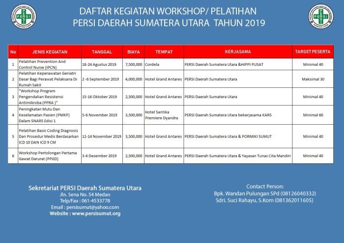 daftar kegiatan PERSI 2019