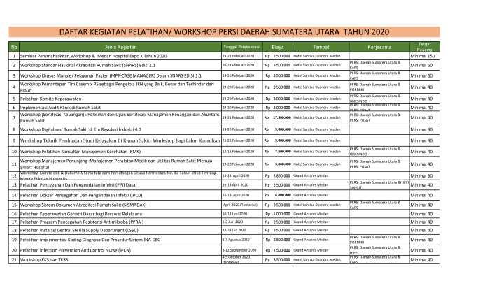 DAFTAR KEGIATAN PERSI SUMUT TAHUN 2020-1